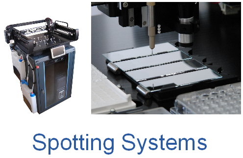 spottingsystems